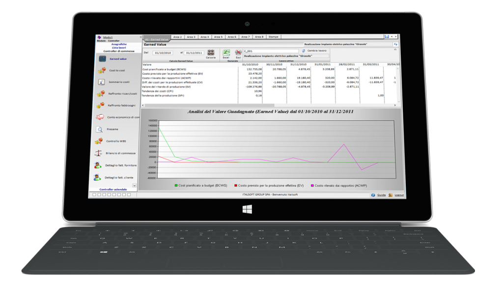 Software per impiantisti - Topimpianti - Earned-value