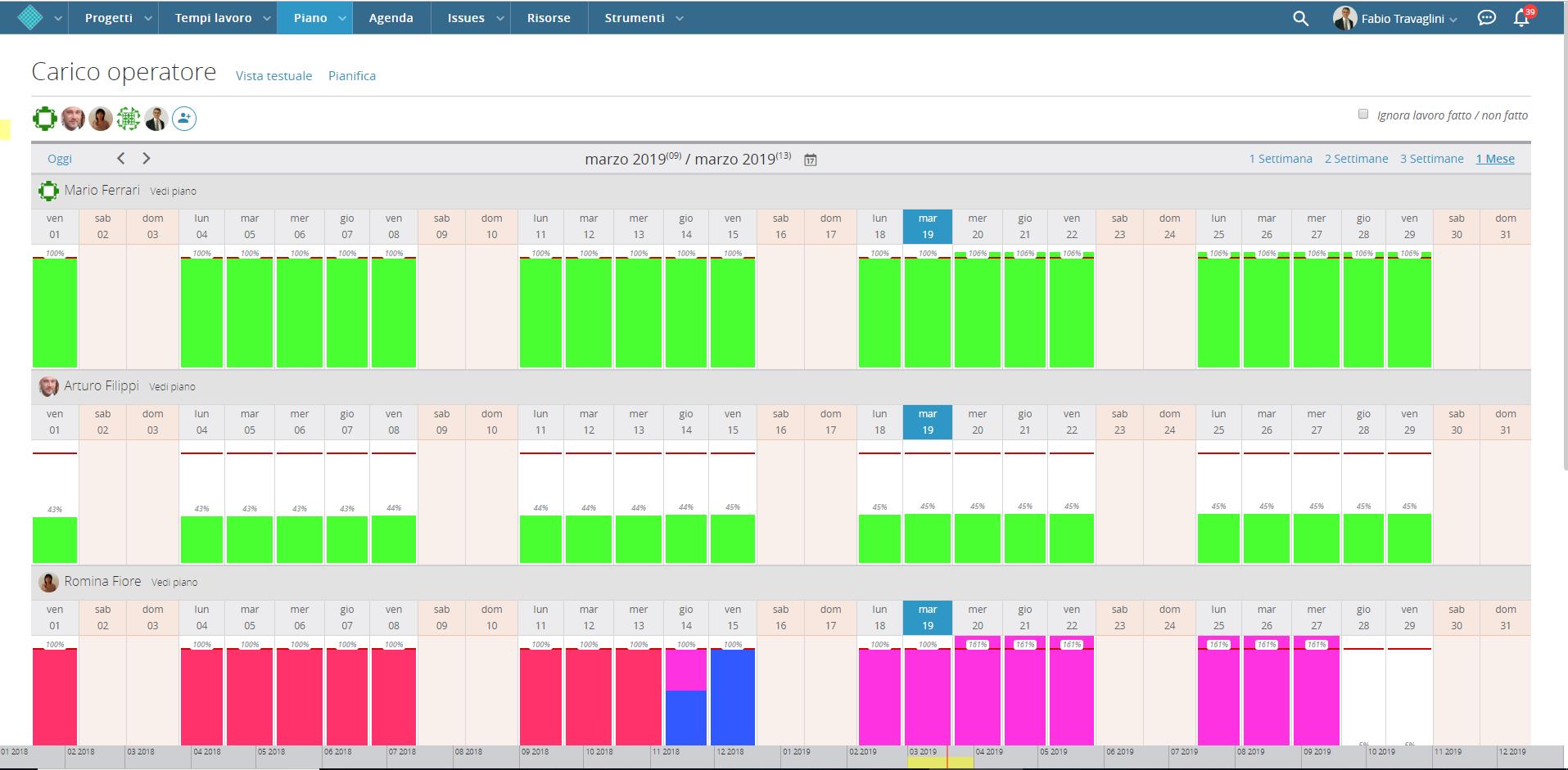 Carico_operatori software per gestione commesse